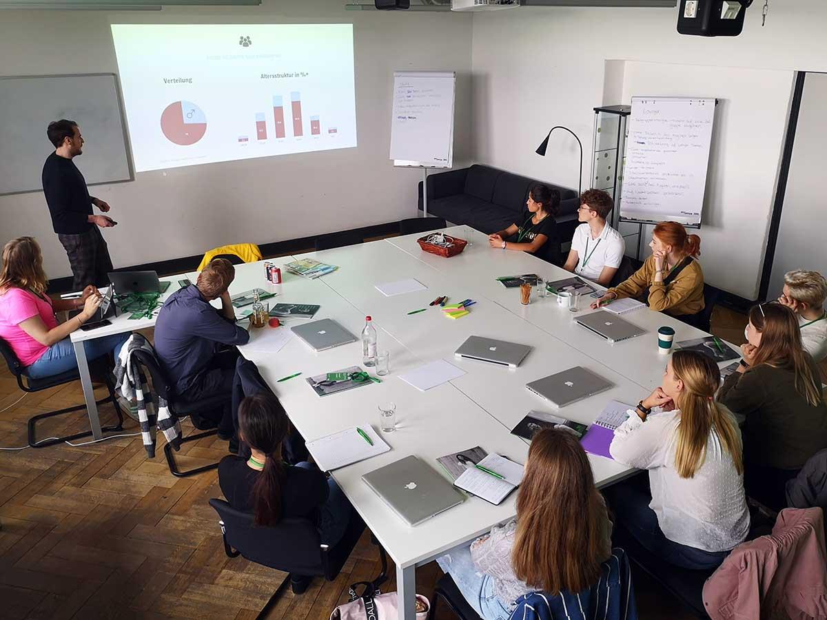 Brand Management Workshop August 2019